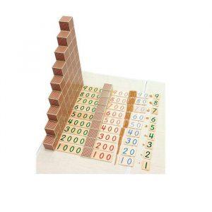 Números largos de madera Montessori del 1 al 9000