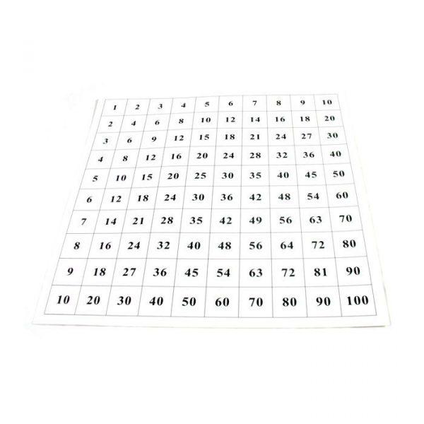 Hoja de control tabla de Pitagoras Montessori